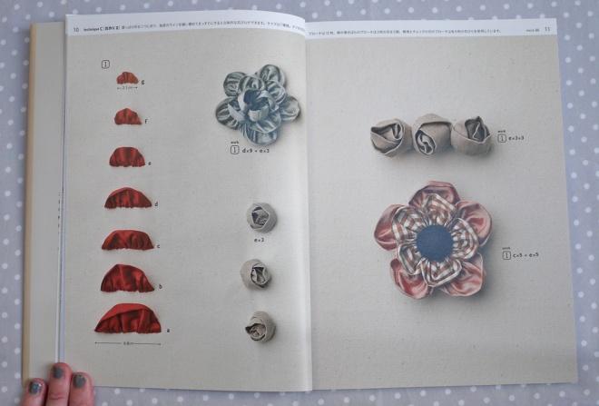 p10-11 下田直子の手芸技法 Handcraft Techniques by Naoko Shimoda